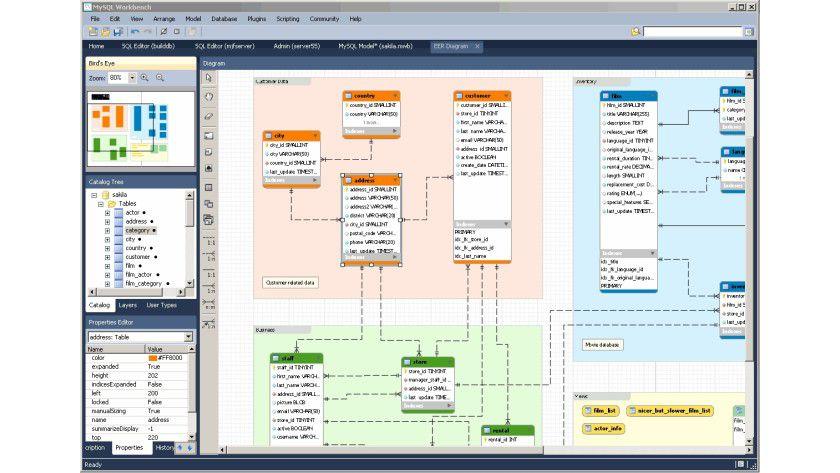 MySQL Workbench: Plattformunabhängiges Komplettpaket.