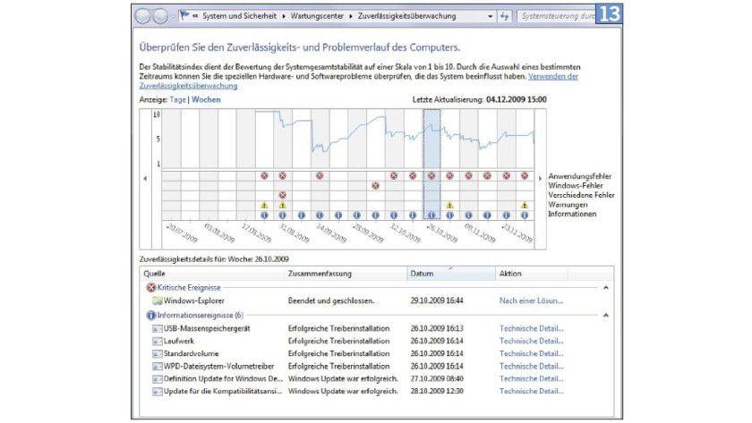 Überprüfen Sie die Zuverlässigkeit von Ihrem Windows-7-System