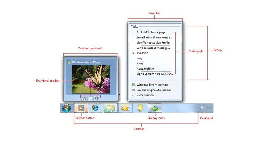 Zuwachs: Mit dem Internet Explorer 9 kann man Webseiten an der Taskleiste anheften.