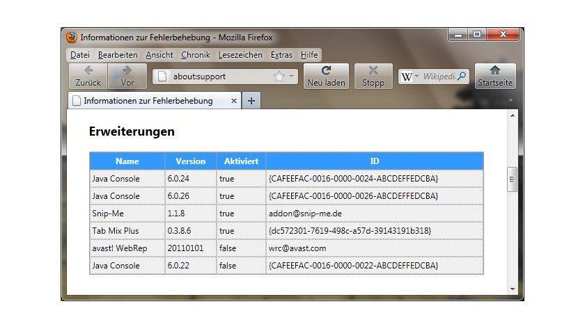 Überblick: Gibt man in die Adresszeile von Firefox den Befehl about:support ein, erfolgt die Anzeige aller installierten Erweiterungen.