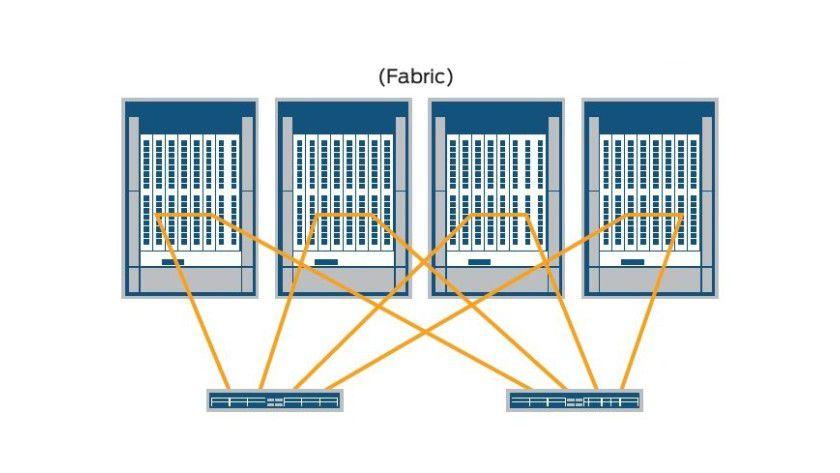 Eine herkömmliche Ethernet-Infrastruktur mit drei Ebenen: Access-, Aggregation- und Core-Switches. Der Datenverkehr läuft in diesem Fall vertikal hoch zu den Core-Switches und zurück zur Access-Ebene - eine klassische Nord-Süd-Richtung.