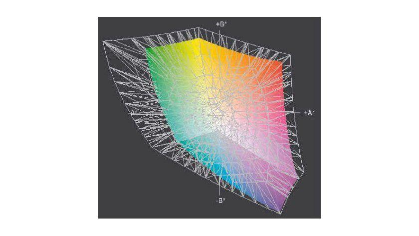 Die Abbildung zeigt die Farben des SRGB-Farbraums. die hellen Linien stellen den Adobe-RGB-Farbraum dar. 3D-Darstellungen für den Vergleich von Farbprofilen können Sie auf www.iccview.de abrufen.