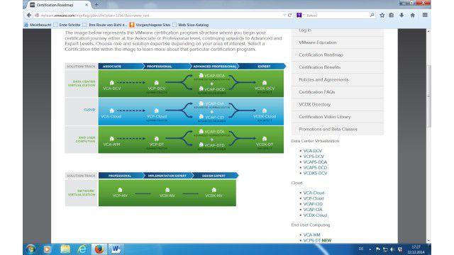 Data Center, Virtualization, Cloud: VMware-Zertifizierungen im ...