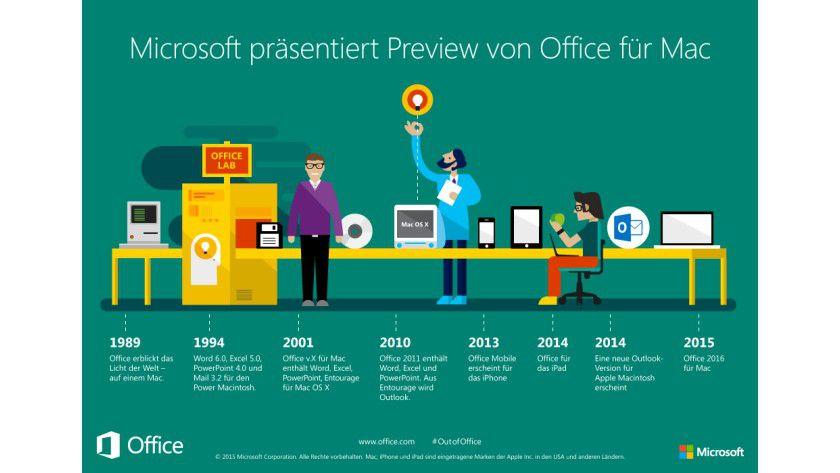 Mit einer Version für Mac hatte 1989 die Office-Geschichte von Microsoft begonnen.