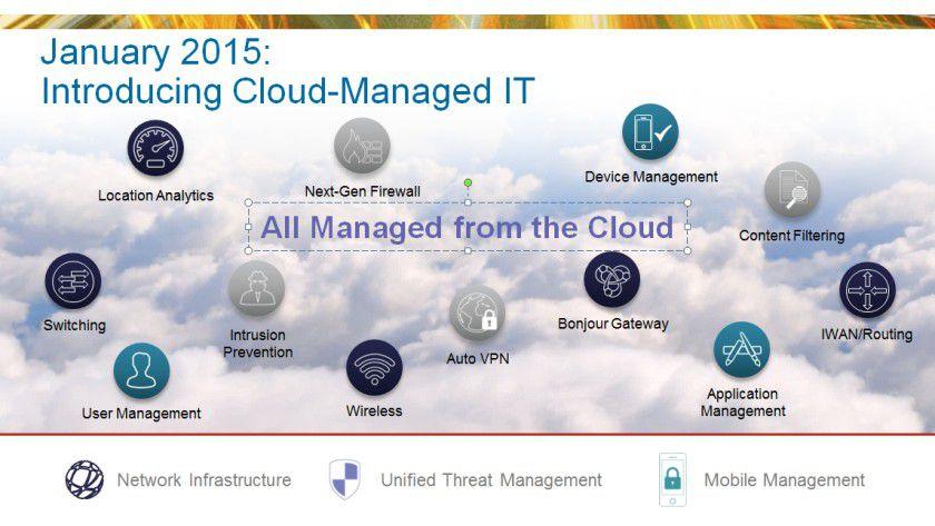 Nach WLANs will Cisco-Meraki künftig auch komplette Enterprise-Netze aus der Cloud managen.