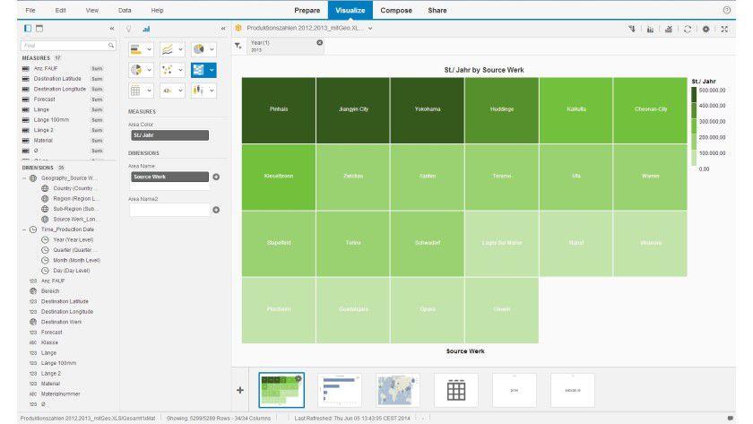 Abb. 1: SAP Lumira Desktop
