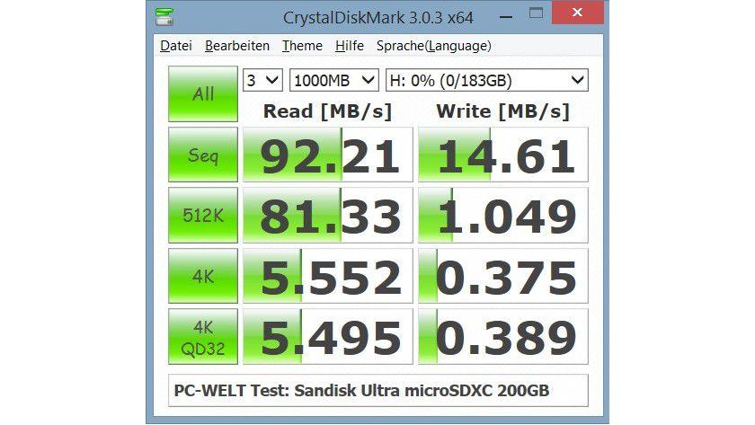 Test-Ergebnis der Sandisk Ultra microSDXC 200GB im CrystalDiskMark