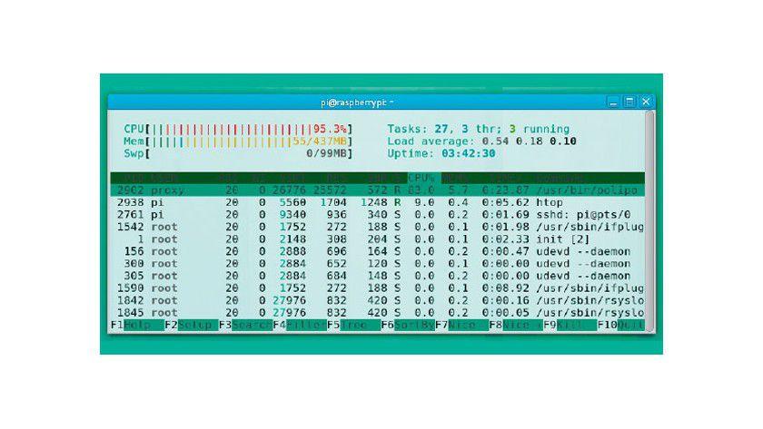 Viel Arbeit für den kleinen Raspberry: Die schlechte I/O-Leistung der SD-Karte bremst große Downloads, wie die CPU-Last in htop zeigt. Erledigen Sie große Downloads besser mit wget.