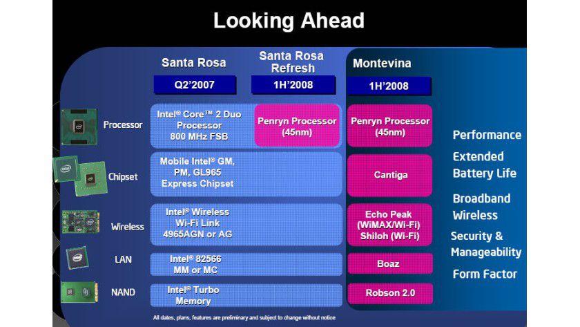 Centrino 2008: In der ersten Jahreshälfte 2008 gibt es mit Montevina Intels neue Notebook-Plattform. Neben den 45-nm-Prozessor Penryn sorgt WiMax für mehr Konnektivität. (Quelle: Intel)