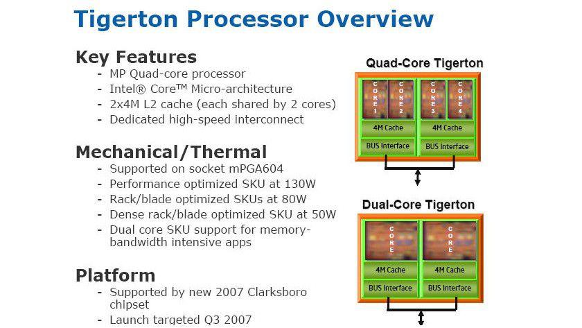Zwei oder vier Kerne: Intel bietet den Tigerton als Dual- und Quad-Core-Variante an. Beide Modelle besitzen einen 8 MByte großen L2-Cache. (Quelle: Intel)