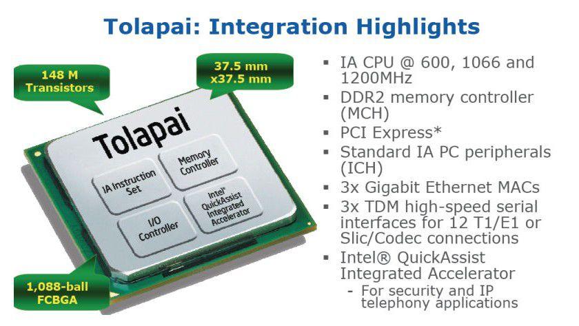 Integriert: Intels Tolapai vereint neben dem Prozessor den MCH, ICH und einen Beschleuniger-Chip auf einem Siliziumplättchen. (Quelle: Intel)