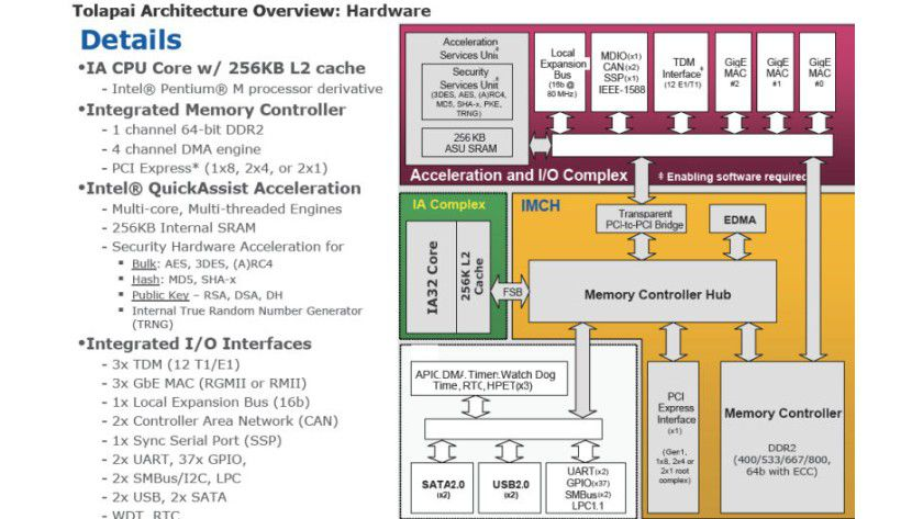 Blockdiagramm: Das Bild zeigt die einzelnen Komponenten von Tolapai im Detail. Als Prozessor verwendet Intel einen 32-Bit-x86-Core auf Pentium-M-Basis. (Quelle: Intel)
