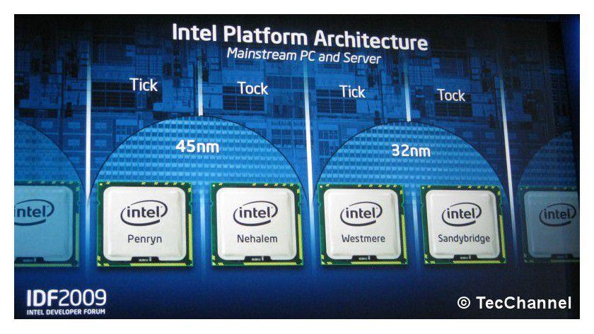 """Tick Tock: Nach den Ende 2009 erwarteten 32-nm-CPUs mit Westmere-Architektur folgt dann bereits Ende 2010 die neue Mikroarchitektur """"Sandy Bridge""""."""