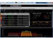 inSSIDer 2: Der Scanner zeigt übersichtlich aktive Access-Points und deren Signalstärke im Zeitverlauf inklusive der genutzten Kanäle.